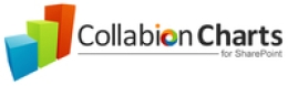 Collabion Charts for SharePoint - Production Server License