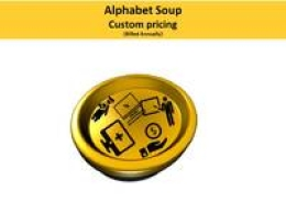 Clouditute Alphabet Soup Plan